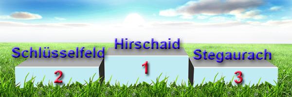 Schlüsselfeld auf Platz 2 in Bezug auf Bevölkerungszuwachs Einwohnerzahl Bevölkerungsentwicklung Stegaurach Hirschaid Landkreis Bamberg